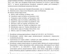 Informacja o przeprowadzeniu konsultacji